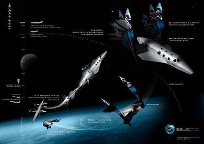 virgin-galactic-spaceshiptwo-flight-profilesmall.jpg